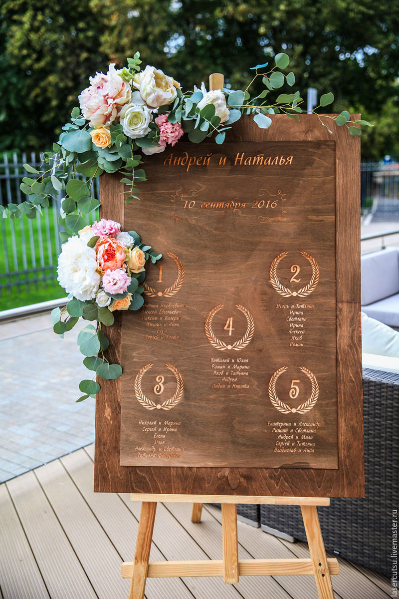 16-quadro-do-mapa-de-assentos-no-casamento