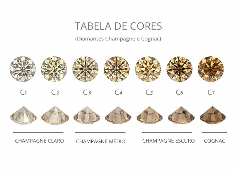 tabela-de-cores-diamantes-castanhos
