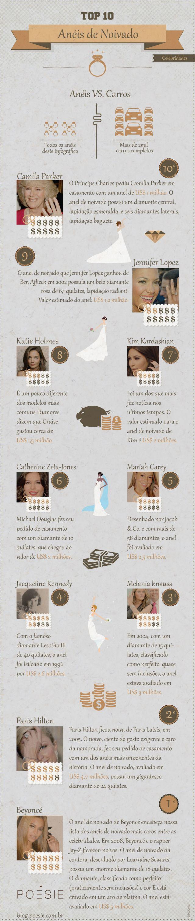 infográfico-aneis-de-noivado-de-celebridades-640