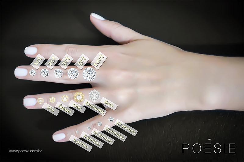 coisas-que-voce-deveria-saber-antes-de-comprar-um-anel-de-noivado-tamanho-diamantes