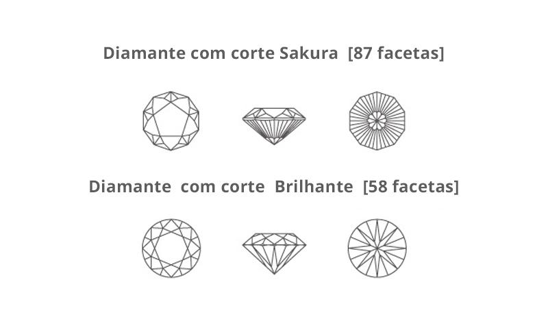 corte-de-diamante-brilhante-e-sakura